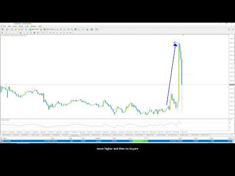 Live Trading Non-farm Payroll(NFP)|Gold(XAUUSD) Trading- September 01,2017