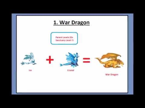 how to breed war