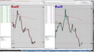 Les prix entre brokers ECN et brokers Markets Makers
