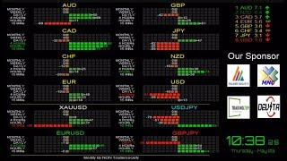 Trader Society : Forex Currencies Basket Live Stream