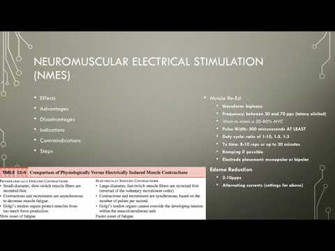 Electrotherapy 14 NMES Russian
