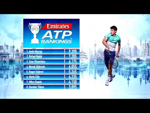 Emirates ATP Rankings Update 10 July 2017