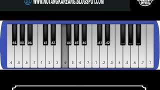 Kal Ho Na Ho Versi Pianika || Belajar Pianika