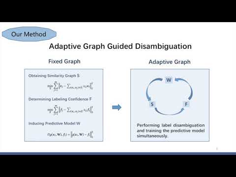 Adaptive Graph Guided Disambiguation for Partial Label Learn