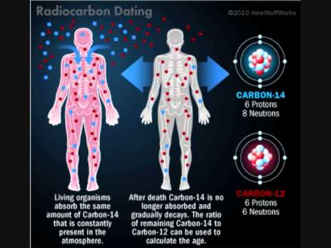 use of radioisotopes in medicine Major uses of radioisotopes used in many smoke  used in medical diagnosis  gallium-67  sodium-24 used in nuclear medicine for nuclear cardiology and.