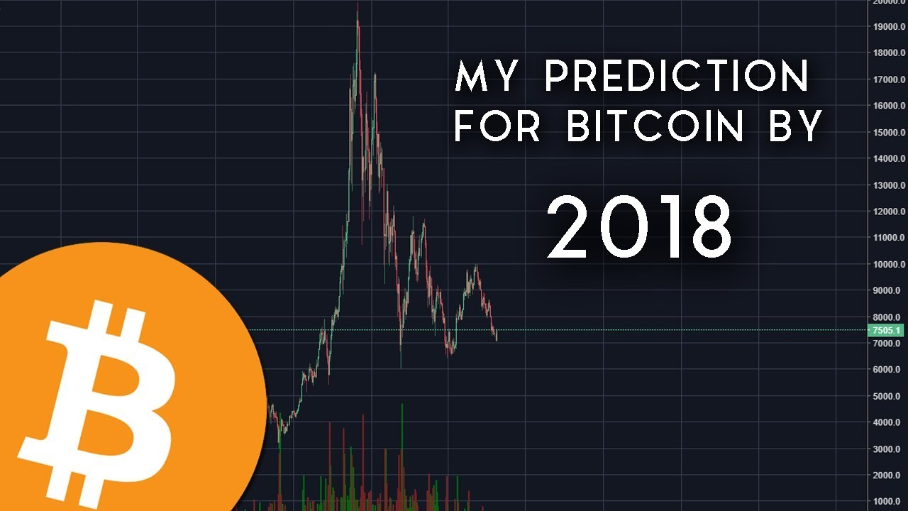 how-high-can-bitcoin-go-by-the-end-of-2018-here-s-my-perspective