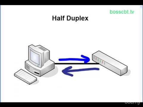 16. Half Duplex  Full Duplex