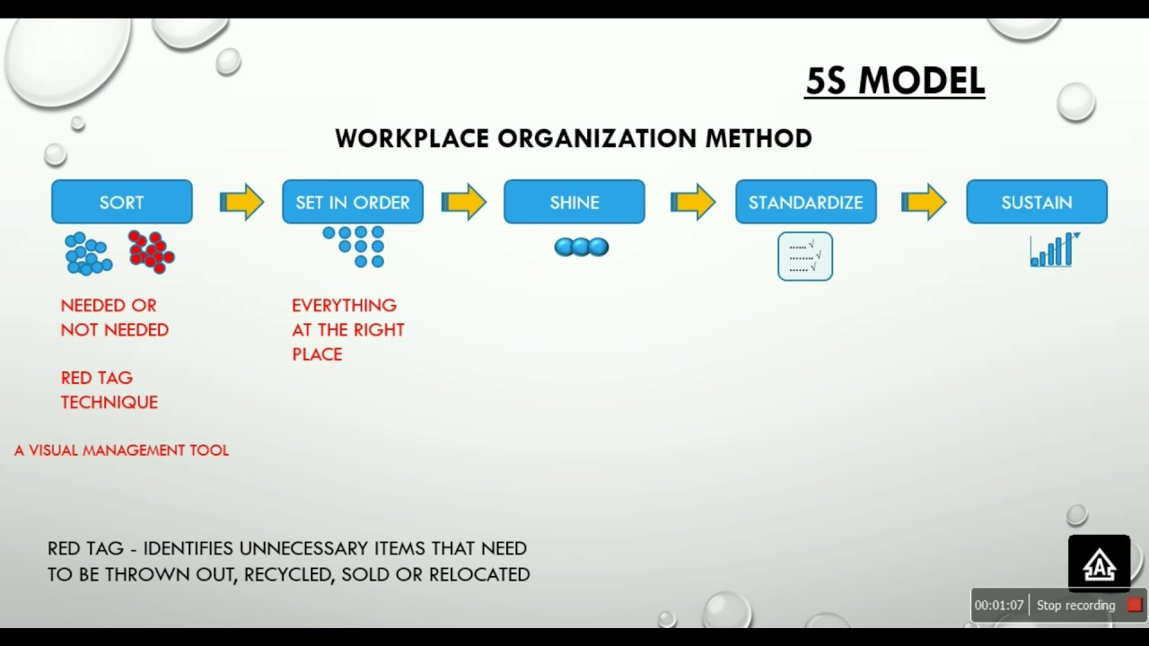 5S Workplace Organization | Six Sigma Study Guide