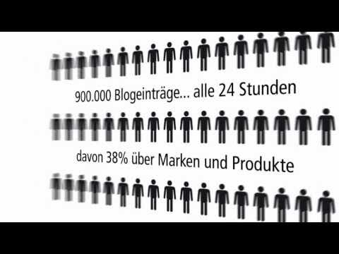 Social Media Revolution - german version