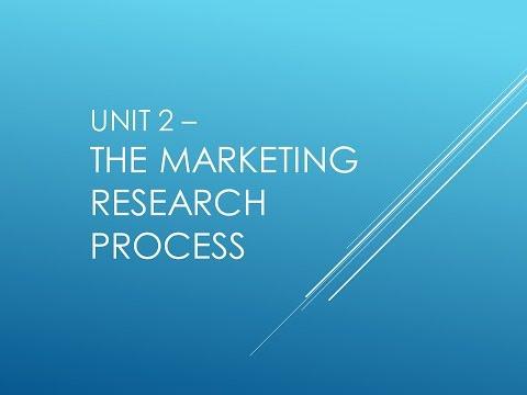 Marketing Research - Unit2 MR2300 Marketing Research Process