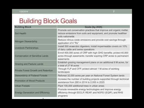 USDA Building Blocks for Climate Smart Forestry and Agriculture