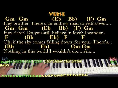 Hey Brother (Avicii) Piano Cover in Gm with Chords/Lyrics - - YouTube