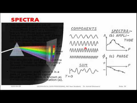 Geophysical Data Processing - Lecture 1 - Part 2