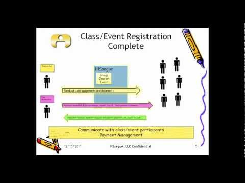 Group Activity Management for Distributed Education
