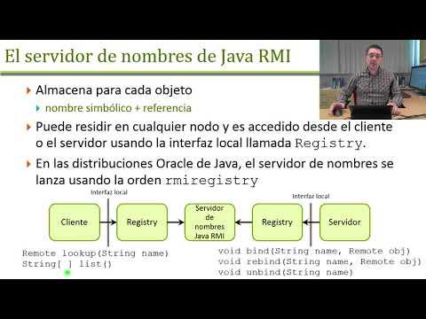 Java RMI | UPV