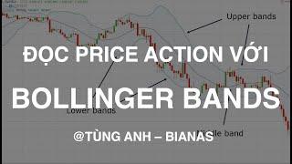 Hướng dẫn cách đọc Price Action với Bollinger Band