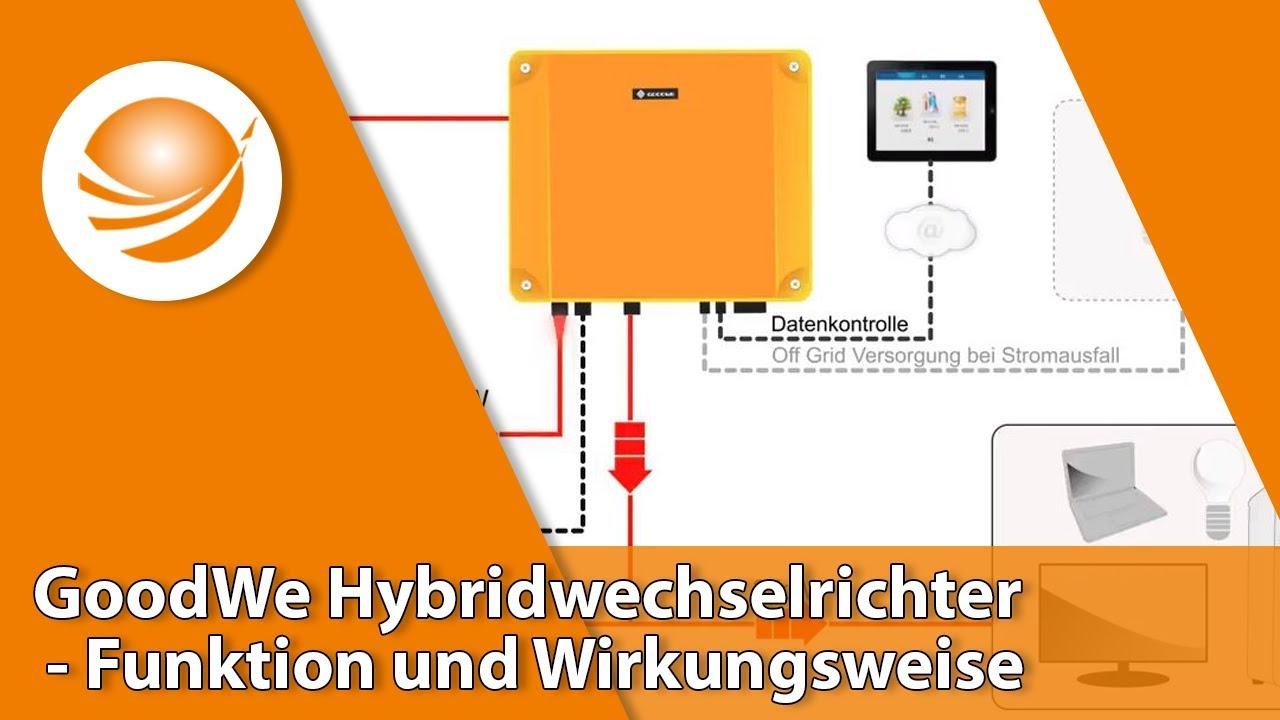 GoodWe Hybridwechselrichter - Funktion und Wirkungsweise