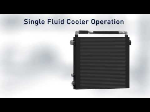 Parker's Air Oil Coolers for Industrial and Mobile Markets – Animated Tutorial