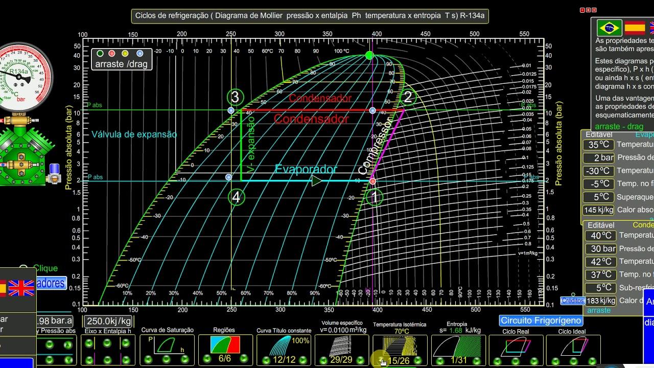 Ciclos De Refrigera U00e7 U00e3o Diagrama De Mollier R-134a