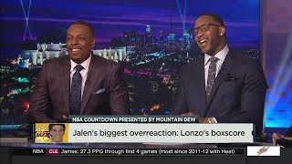 Biggest Overreaction From This NBA Season | NBA Countdown | Oct 25, 2017