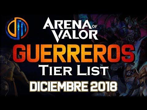 arena tier list tagged videos on VideoRecent