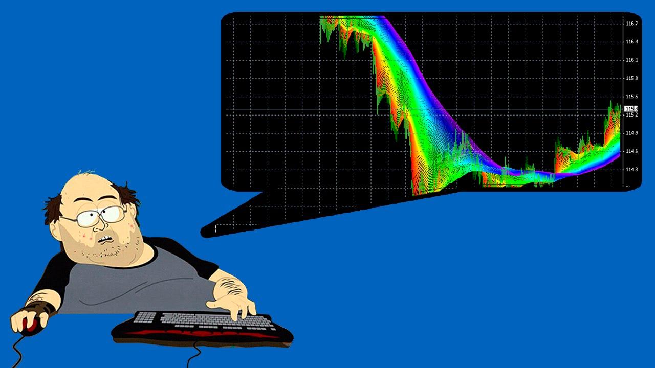 Лучшие Индикаторы Форекс | Бинарные Опционы Полезные Индикаторы