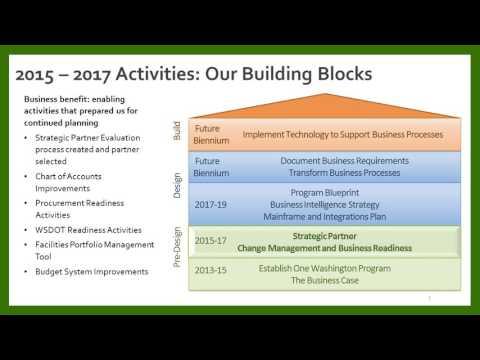 OneWA Blueprint Kickoff Section 1