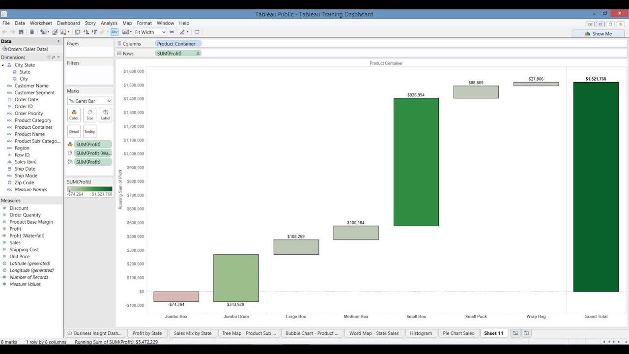 Custom tableau workshops waterfall chart youtube ccuart Gallery