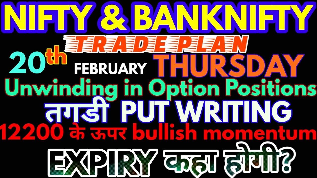 Bank Nifty & Nifty tomorrow 20th FEBRUARY 2020 Daily Chart ...