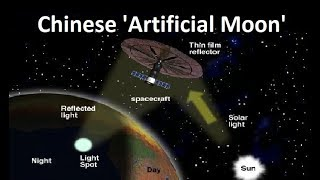Is China's Artificial Moon Plan Possible?