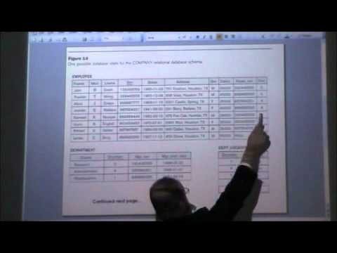 Database Management System,Ch5Advanced SQL,Natural Join,From ASU