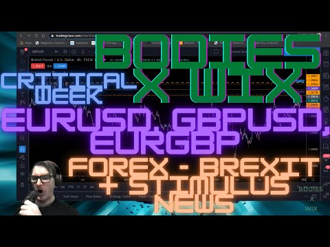 BXW - Stimulus Checks and Brexit News and what that means for EURUSD, GBPUSD, and EURGBP + XAU Gold