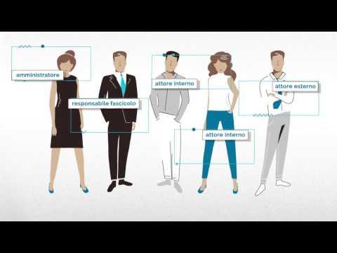 NextSign: gestione, approvazione e firma di fascicoli digitali