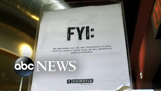 Index: E. Coli Outbreak Linked to Chipotle Expands