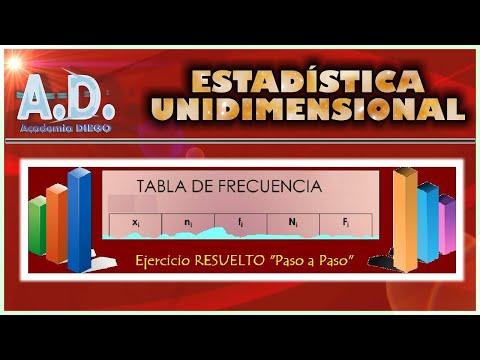 Estadísticas - Que son las estadísticas- Definiciones Básicasиз YouTube · Длительность: 3 мин4 с