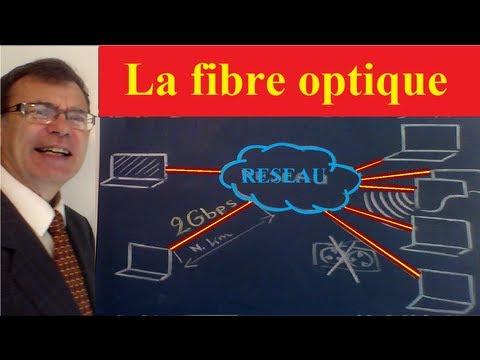 Supports de transmission  (5) La fibre optique 4G : schémas et résumé de cours