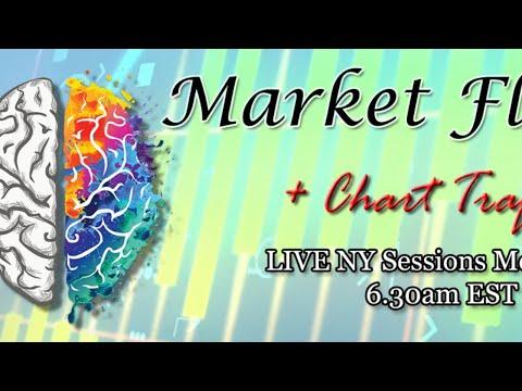 Live Forex Trading – NY Session 16th November 2020