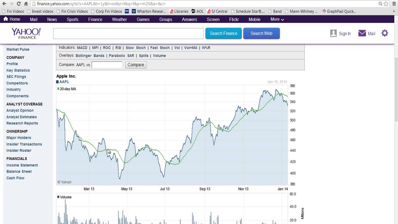 Kaip Prekiauti Btc For Usd - Bitcoin į eurų diagramą šiandien