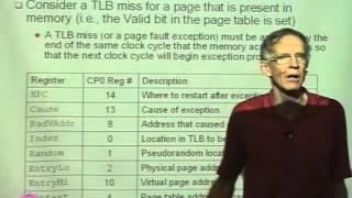 CS-224 Computer Organization Lecture 42