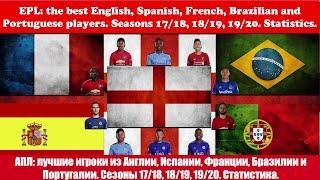 АПЛ лучшие игроки из Англии Испании Франции Бразилии и Португалии Сезоны 17 18 18 19 19 20