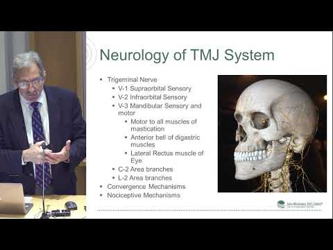 Dr. John Mitakides, DDS, DAACP, TMJ Treatment Centre: TMJ Manifestations In EDS
