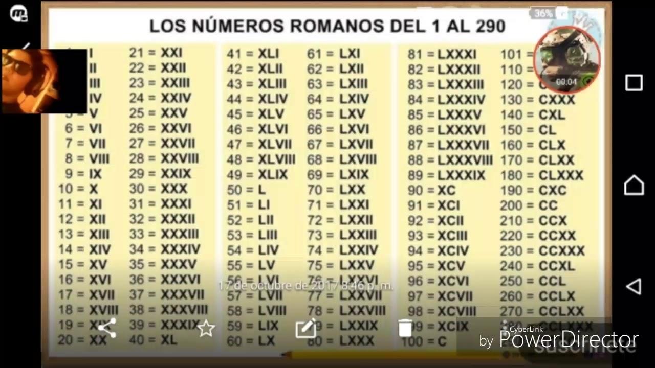 Los Números Romanoschicos Curiosos Youtube