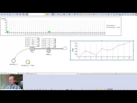 Powersim Webinar: Agent Based modeling