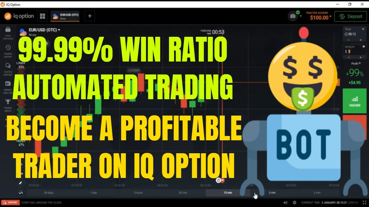 Binary options trading strategy 2021 presidential candidates each way betting horse racing systems forum