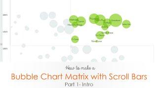 Bubble Chart Matrix (Introduction - Part 1)
