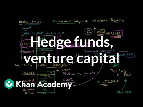 Hedge Funds, Venture Capital, and Private Equity