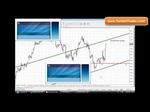 Roundtable-Webinar der Trading-Arena vom 2.4.2012
