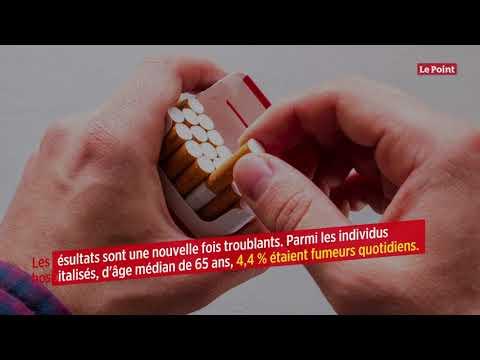 Coronavirus: la nicotine protège-t-elle les fumeurs ?