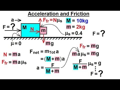 Physics Mechanics Newtons Laws Examples 1 Of 25 Acceleration