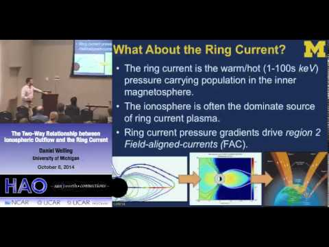 Daniel Welling | Univ Michigan | The Two-Way Relationship Between Ionospheric Outflow